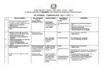 Codice di disciplina A.S._2019-20